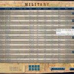 Скриншот Forge of Freedom: The American Civil War – Изображение 6