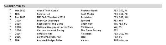 Очередной сотрудник Rockstar раскрыл дату выхода GTA V - Изображение 1