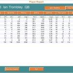Скриншот Front Office Football 2004 – Изображение 12