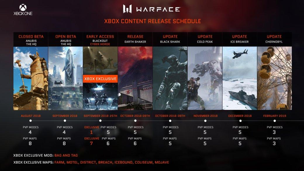Warface вышла на Xbox One. У этой версии будет своя порция эксклюзивного контента   Канобу - Изображение 2800