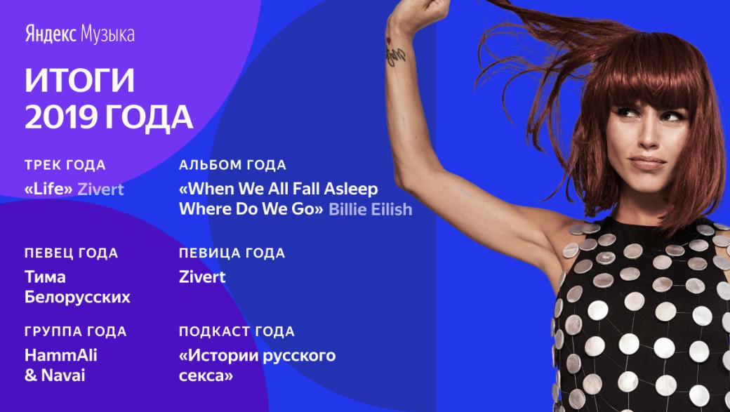 Билли Айлиш иТима Белорусских втопе: «Яндекс.Музыка» назвала лучших исполнителей 2019 года