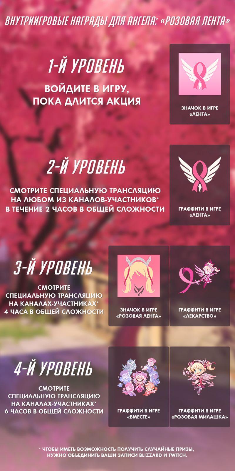 Blizzard поддержала борьбу с раком груди обликом для Overwatch. - Изображение 1